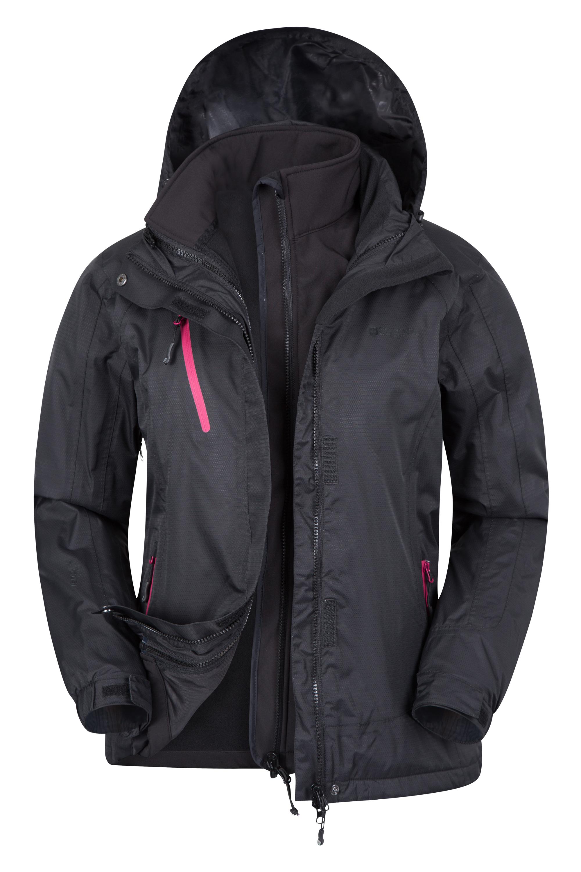 Getting waterproof coats for rainy season - storiestrending.com