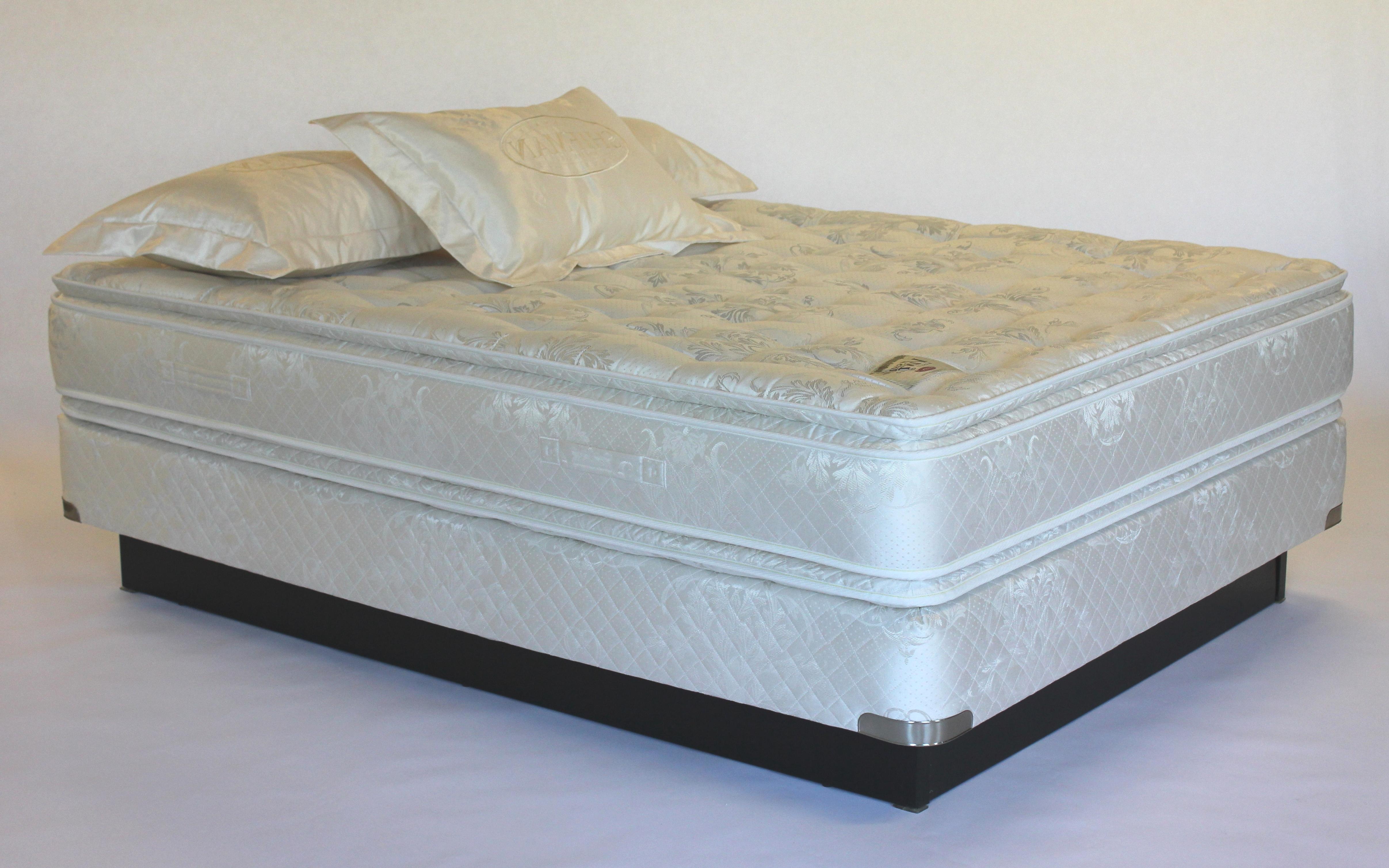 Latex mattresses 160×200 mattress - wikipedia TBWQZUE