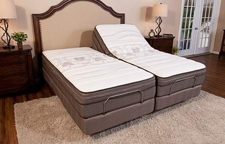 Adjustable bed - Wikipedia