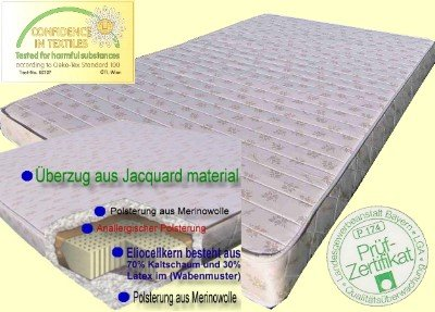 Best Price Comfort Plus Cold Foam Mattress 140 x 200 - Cheap Foam