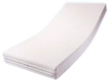 Dibapur® Q 9 Zone Orthopaedic Cold Foam Mattress 80 cm x 200 cm x