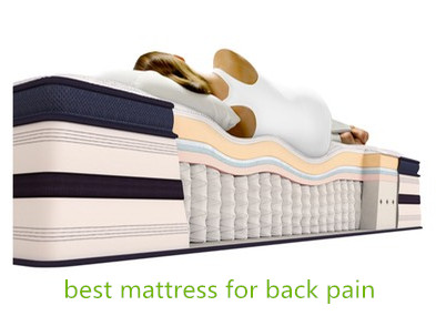best-mattress-for-back-pain