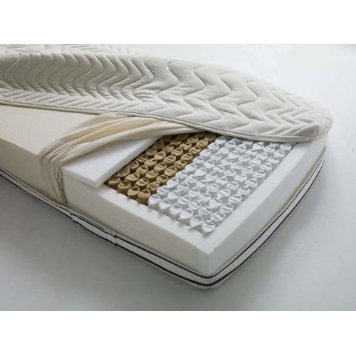 Pocket Spring Mattress, Thickness: 8 Inches