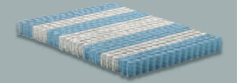 2-person mattress / pocket spring