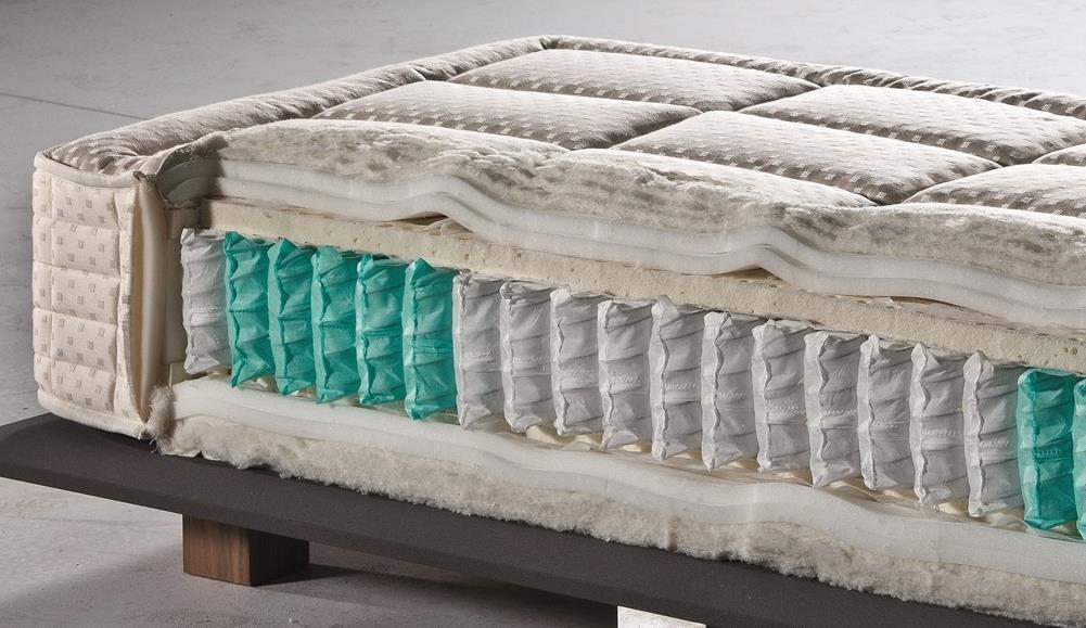 Best mattress pocket sprung mattress