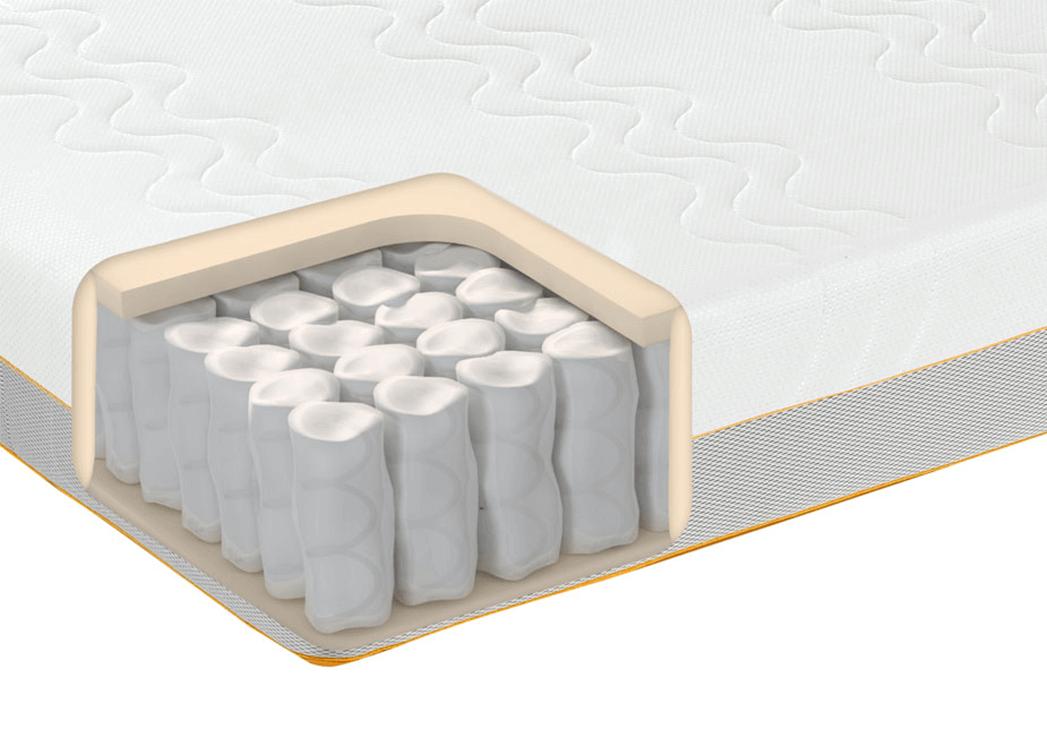 Pocket sprung mattresses