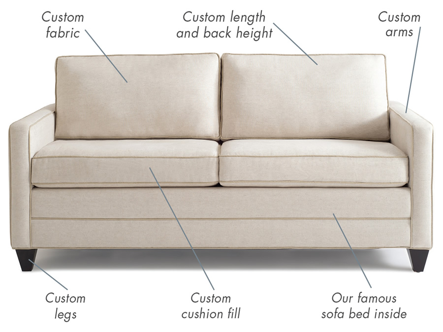 custom sofa custom? The ability to customize every detail.