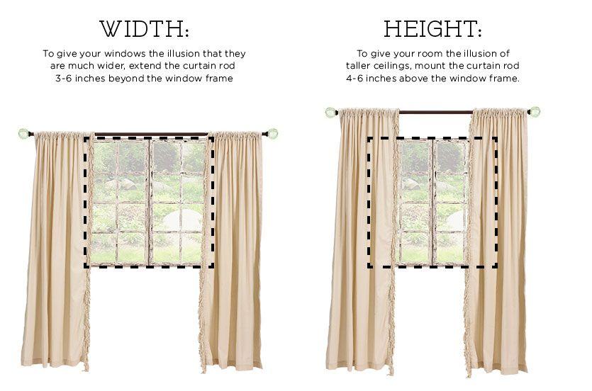 Hanging Curtain Panels