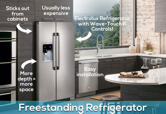 Freestanding refrigerator there are some disadvantages to freestanding refrigerators when they are  compared with YWFJAOQ