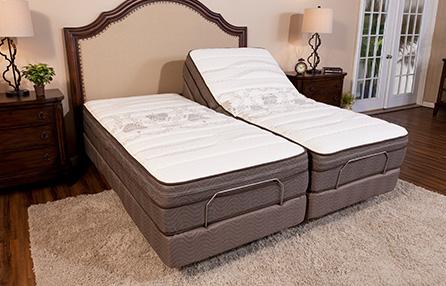 Adjustable bed - Wikipedia