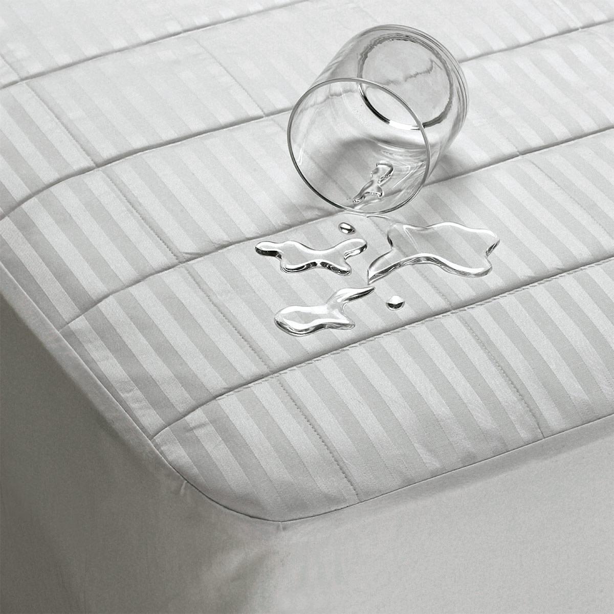 Waterproof & Washable Mattress Pad. Waterproof_MatPad1.jpg