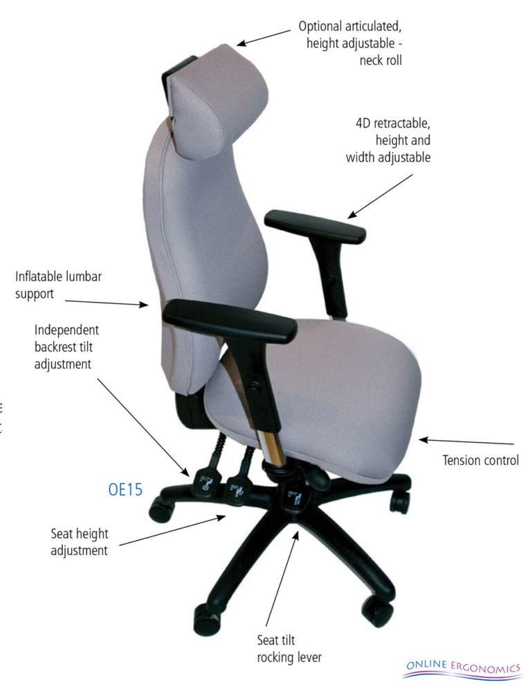 Ergonomic Chair OE15 Online Ergonomics