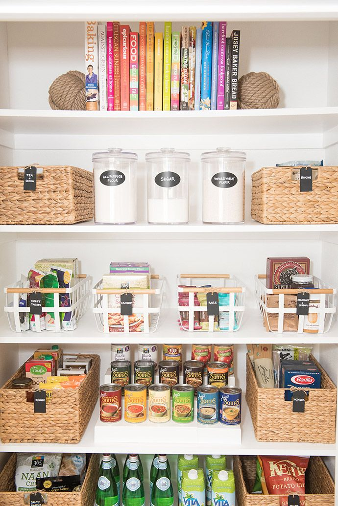The 5 Key Elements Of A Well-Organized Pantry | Glitter Guide