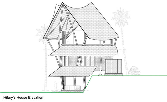 bal40 Eco-friendly houses as part of a green village in Bali Designed by Ibuku Studio
