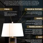 Choosing the right floor lamp shades