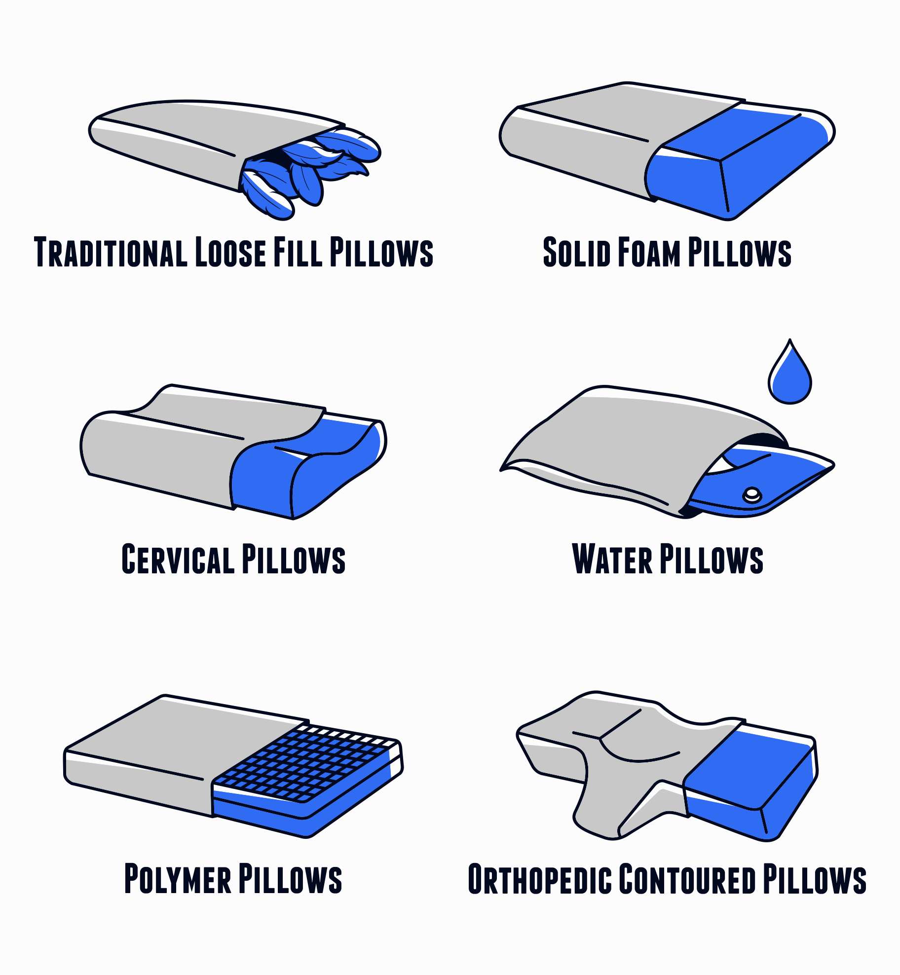 Different types of the best pillow for neck pain