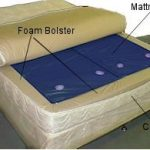 Get the long lasting waterbed mattresses for your home