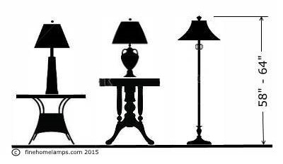 How to choose the right high table lamps?