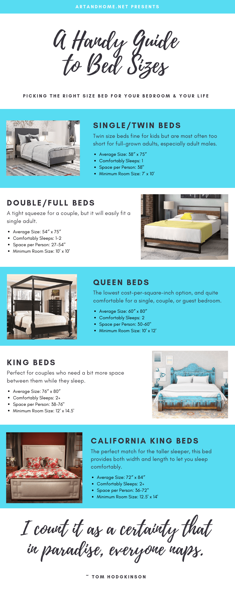Is a twin size bed right for your bedroom