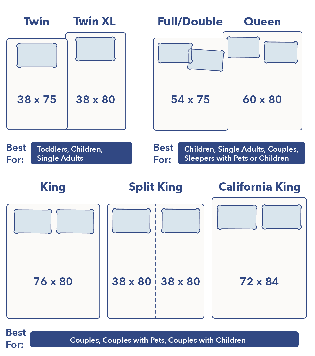 Mattress size – you must know
