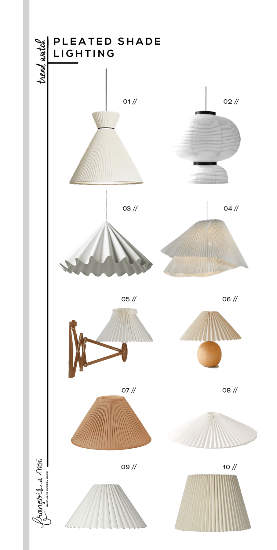 New trends: a pendant light shades
