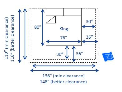Plan your room with full size mattress dimensions