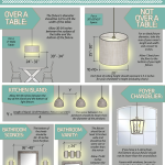 Tips for choosing the appropriate size of the lighting fixture for the lamp table