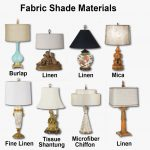 Understand the lampshade