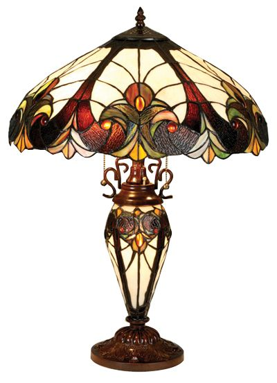 Victorian table lamps: their background and styles